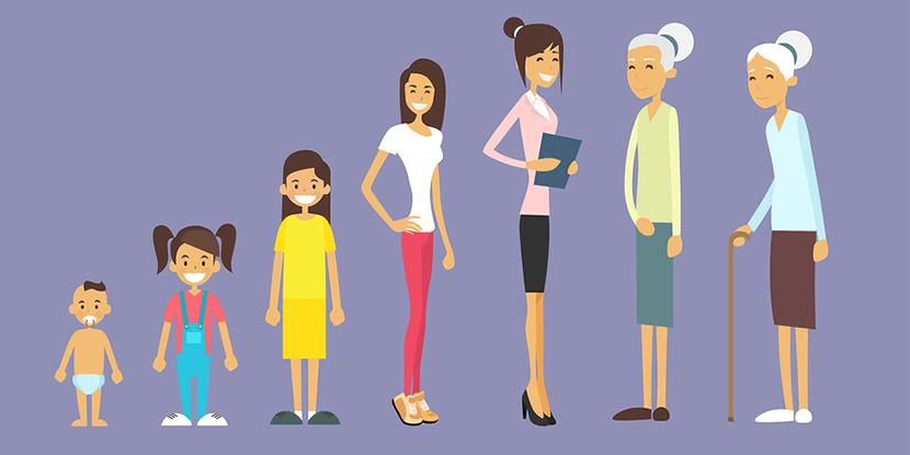 Generatie vrouwen