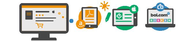 e-book verkopen